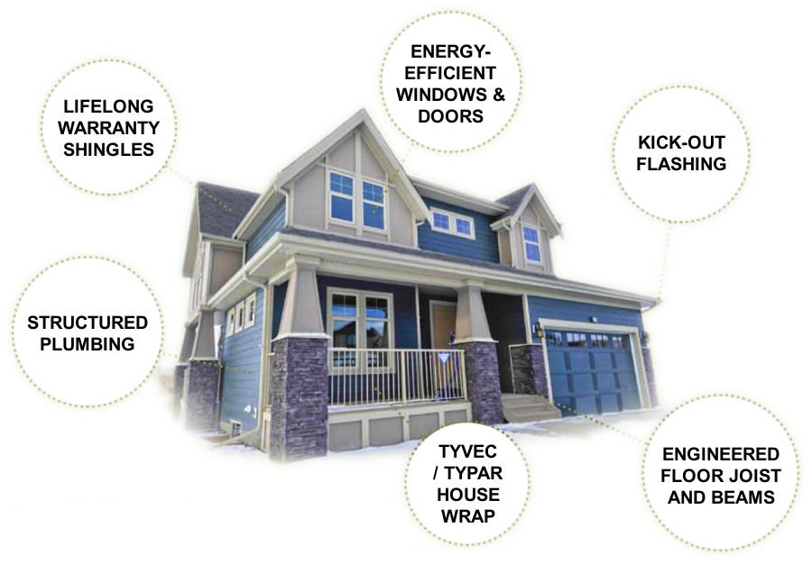 Harder homes builders advantage for Builders advantage